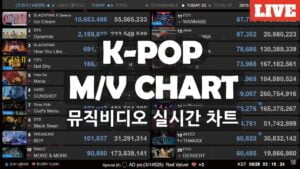 KPOP MUSIC VIDEO CHART 2020-2021 | LIVE VIEW COUNT |