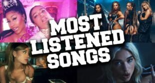 Top 100 Most Listened Songs in November 2020 (Mainstream