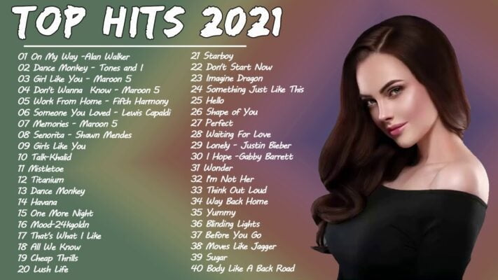 Most Played ❂ Best Songs 2021 ❂ International Songs 2021 ❂