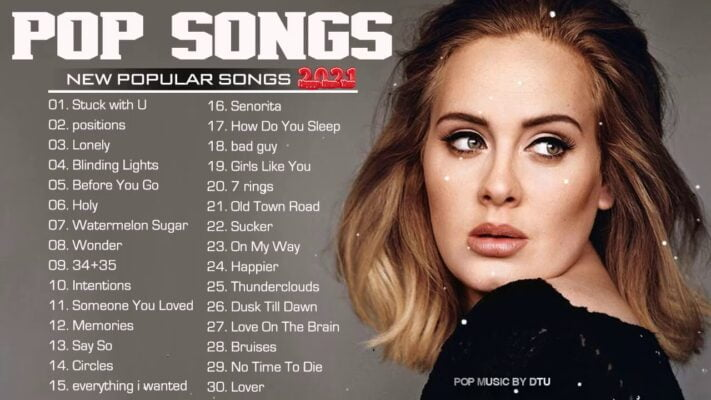 TOP 40 Songs of 2020 2021 (Best Hit Music Playlist) on