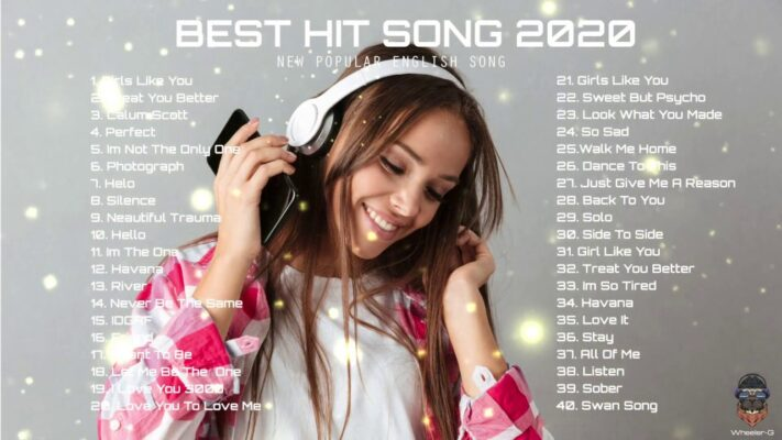 TOP 50 Songs of 2019 (Best Hit Music Playlist) on Spotify-