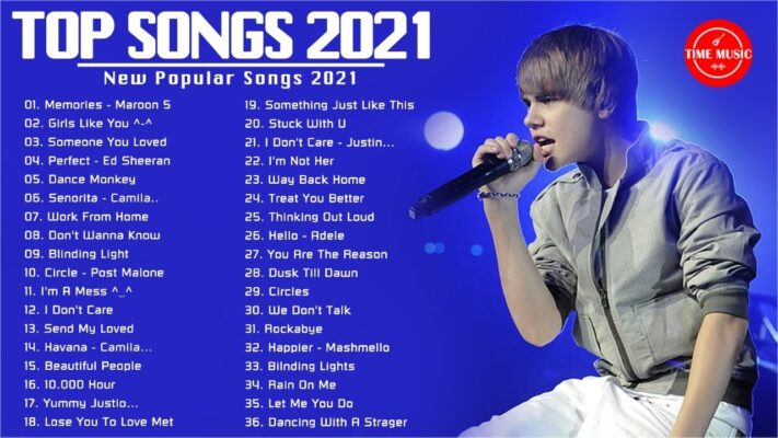 Top Hits 2021  Top 100 On Songs Spotify 2021  Best